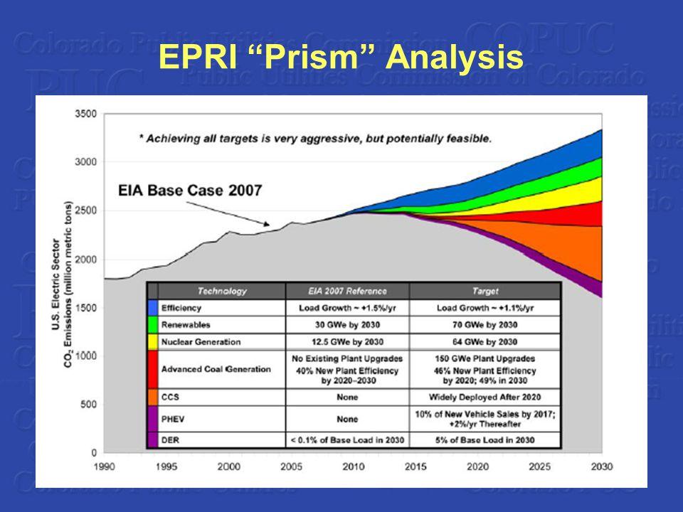 EPRI Prism Analysis