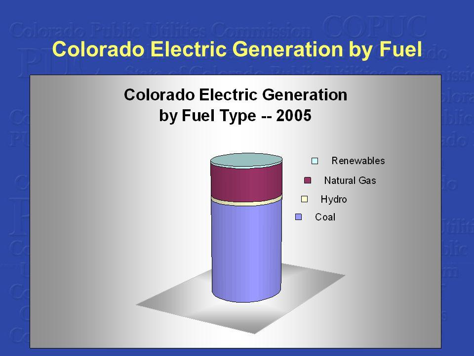 Colorado Electric Generation by Fuel