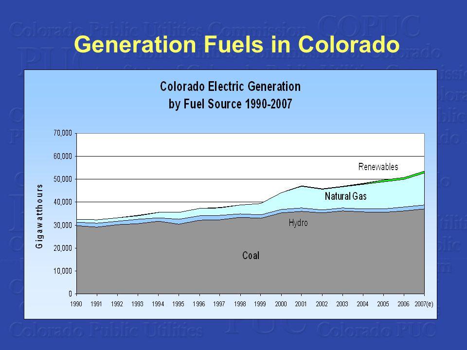 Generation Fuels in Colorado