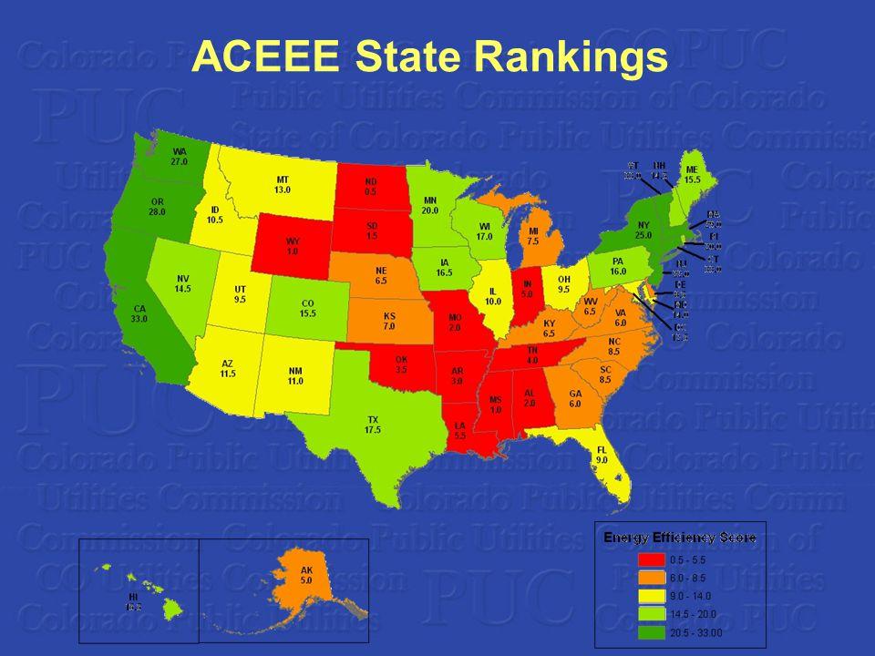ACEEE State Rankings