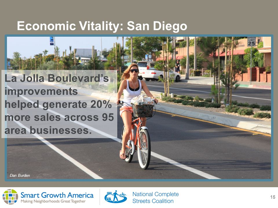 Economic Vitality: San Diego 15 La Jolla Boulevard's improvements helped generate 20% more sales across 95 area businesses.