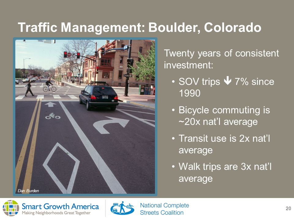 Traffic Management: Boulder, Colorado 20 Twenty years of consistent investment: SOV trips  7% since 1990 Bicycle commuting is ~20x nat'l average Transit use is 2x nat'l average Walk trips are 3x nat'l average Dan Burden