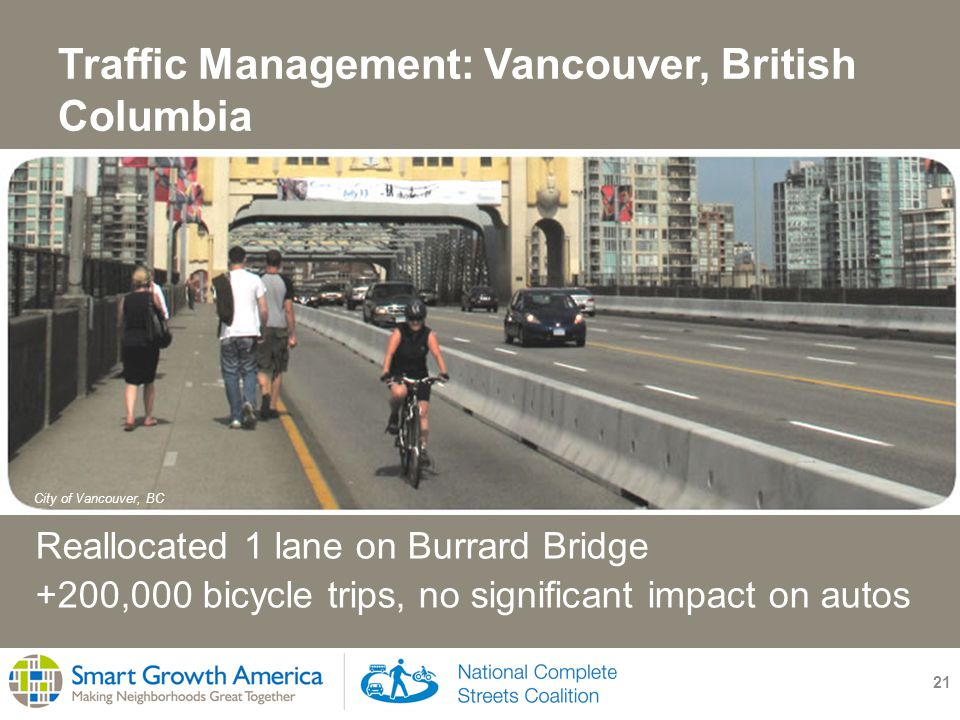 Traffic Management: Vancouver, British Columbia 21 Reallocated 1 lane on Burrard Bridge +200,000 bicycle trips, no significant impact on autos City of Vancouver, BC