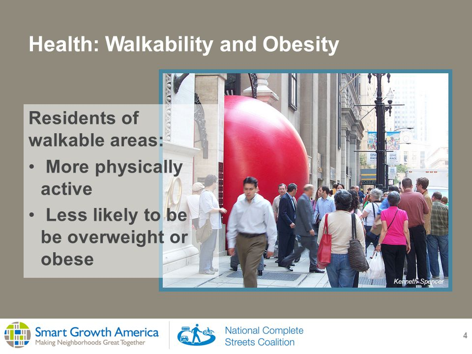 Health: Safe Streets & Women's Health 5 Only ¼ women ages 40-60 meet national guidance for recommended physical activity.