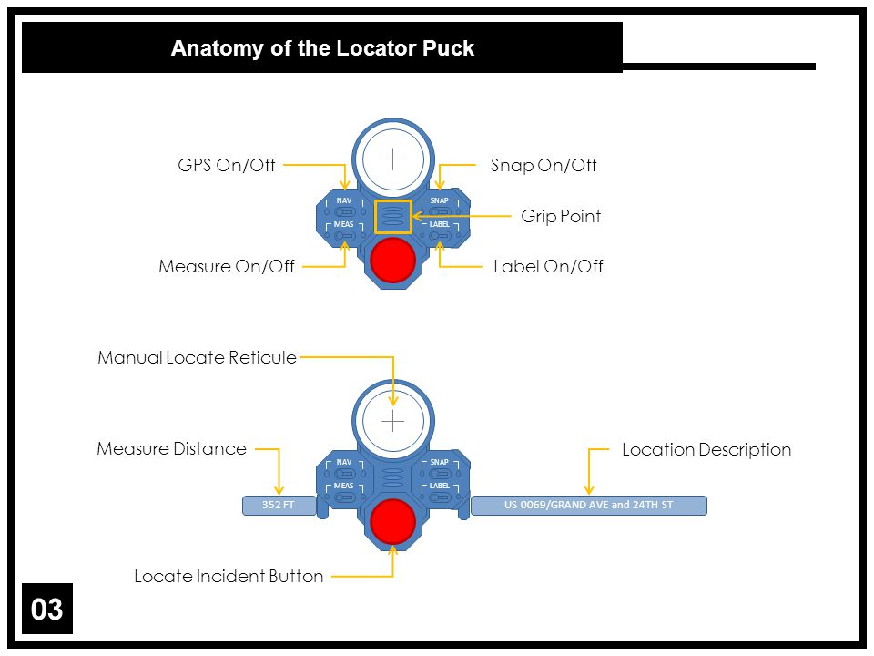 Anatomy of the Locator Puck 03 US 0069/GRAND AVE and 24TH ST352 FT NAV MEAS SNAP LABEL Measure Distance Location Description NAV MEAS SNAP LABEL Manual Locate Reticule Locate Incident Button Snap On/Off Label On/OffMeasure On/Off GPS On/Off Grip Point