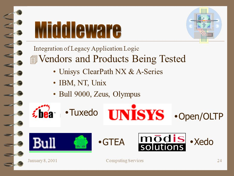 January 8, 2001Computing Services24 4 Vendors and Products Being Tested Unisys ClearPath NX & A-Series IBM, NT, Unix Bull 9000, Zeus, Olympus  Tuxedo