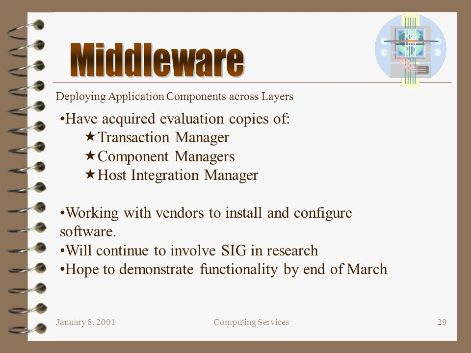 January 8, 2001Computing Services29 Have acquired evaluation copies of:  Transaction Manager  Component Managers  Host Integration Manager Working