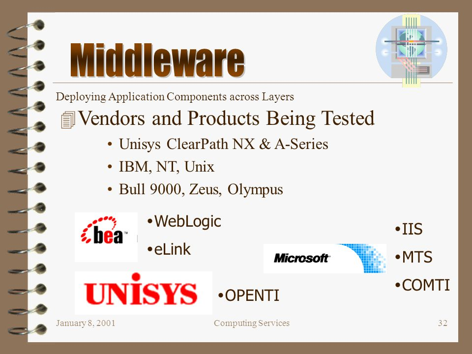 January 8, 2001Computing Services32 4 Vendors and Products Being Tested Unisys ClearPath NX & A-Series IBM, NT, Unix Bull 9000, Zeus, Olympus  WebLog