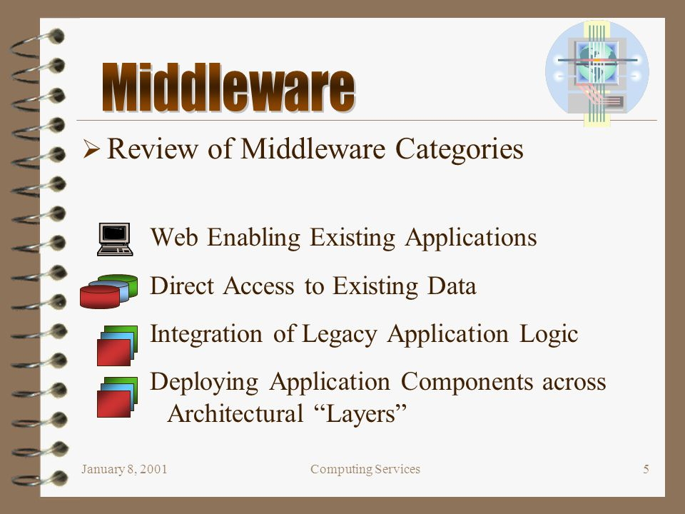 January 8, 2001Computing Services5  Review of Middleware Categories Web Enabling Existing Applications Direct Access to Existing Data Integration of