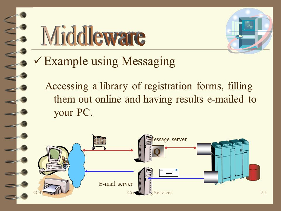 October 3, 2014Computing Services 21 Example using Messaging Accessing a library of registration forms, filling them out online and having results e-mailed to your PC.