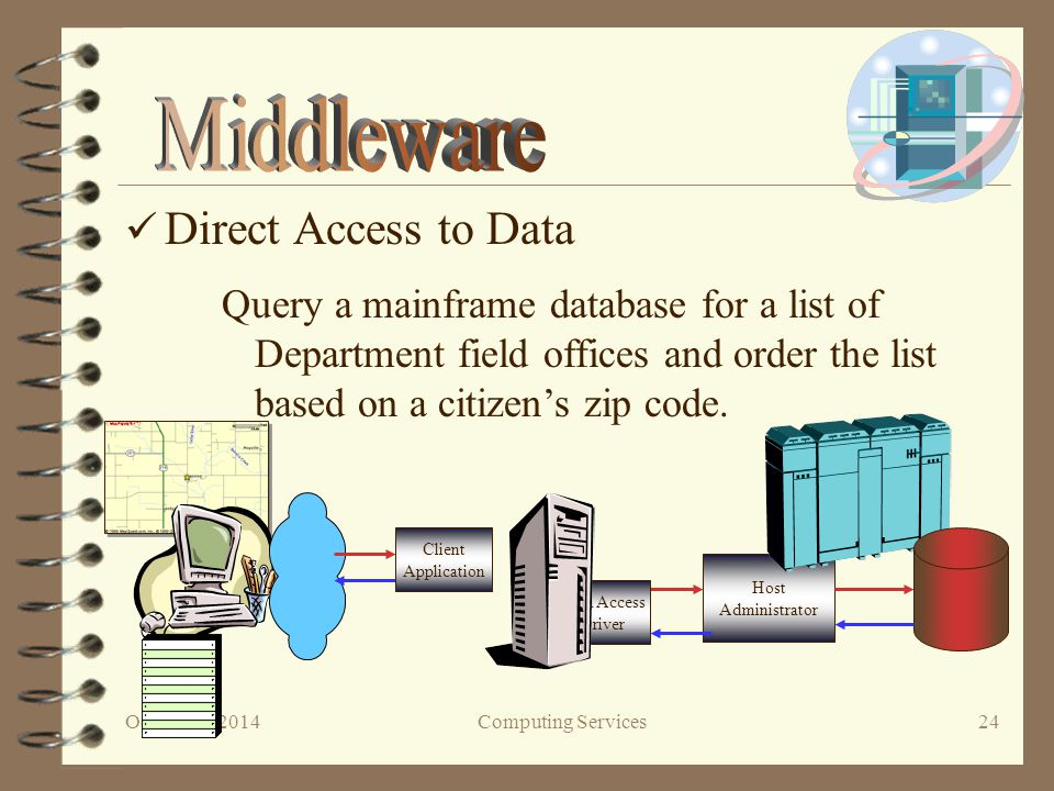 October 3, 2014Computing Services 24 Direct Access to Data Host Administrator Data Access Driver Client Application Query a mainframe database for a list of Department field offices and order the list based on a citizen's zip code.