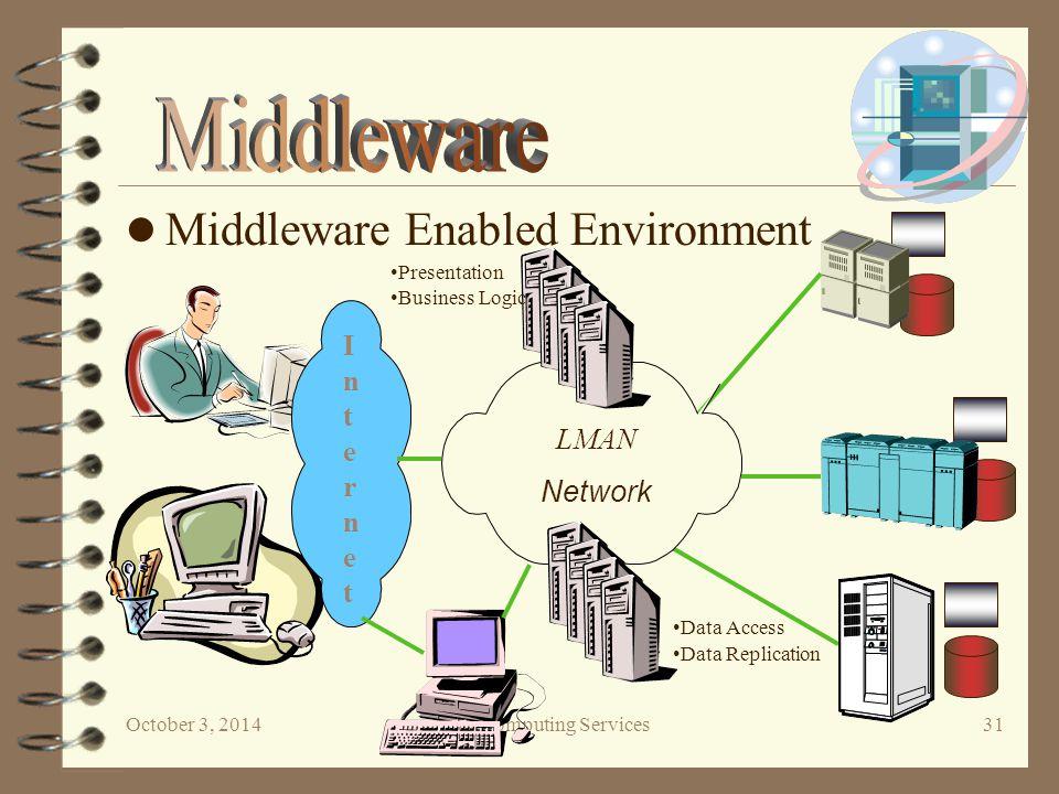 October 3, 2014Computing Services 31 Middleware Enabled Environment LMAN Network InternetInternet Data Access Data Replication Presentation Business Logic