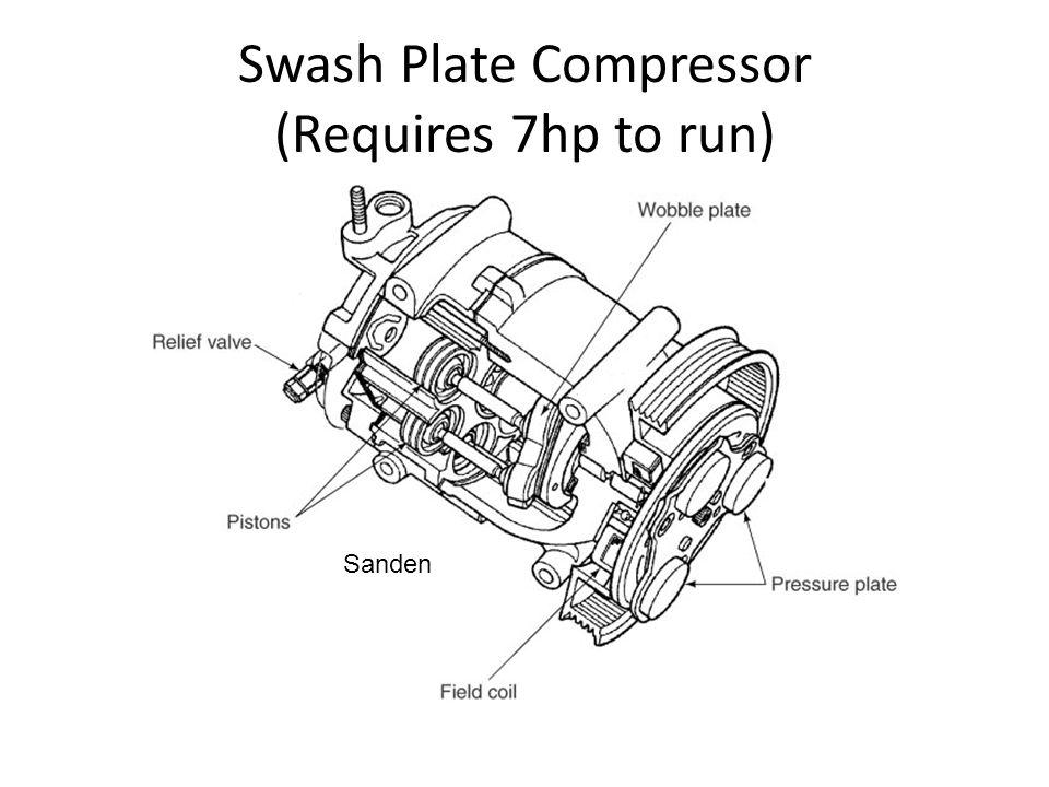 Swash Plate Compressor (Requires 7hp to run) Sanden