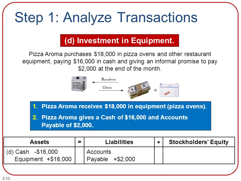 2-13 Step 1: Analyze Transactions (d) Investment in Equipment. 1.Pizza Aroma receives $18,000 in equipment (pizza ovens). 2.Pizza Aroma gives a Cash o