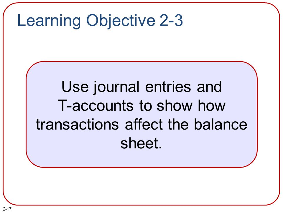 2-17 Learning Objective 2-3 Use journal entries and T-accounts to show how transactions affect the balance sheet.