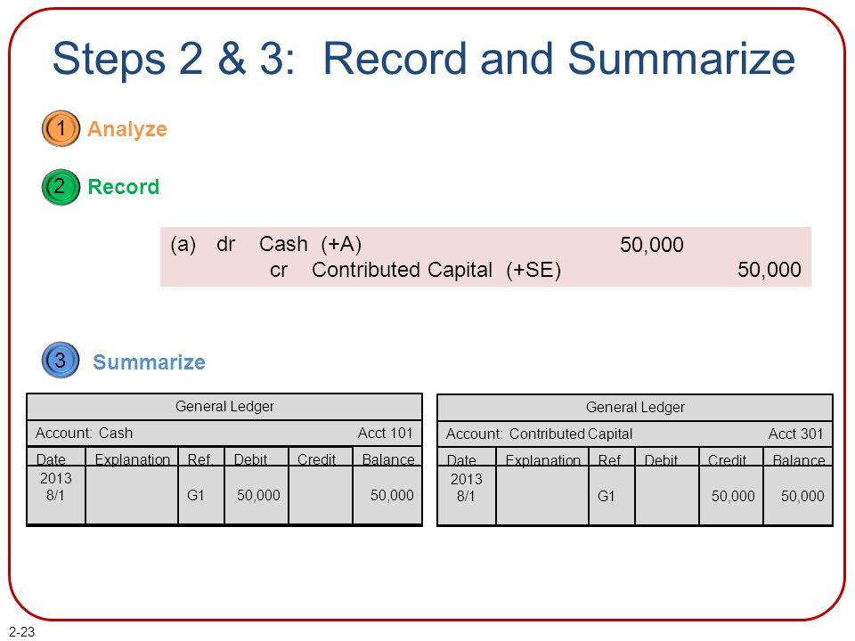 2-23 Steps 2 & 3: Record and Summarize 1 Analyze 2 Record 3 Summarize General Ledger Account: Cash Balance DateExplanationRef.DebitCredit 2013 8/1G150