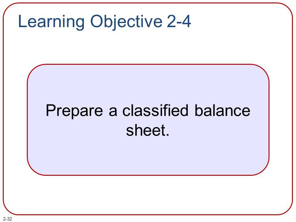 2-32 Learning Objective 2-4 Prepare a classified balance sheet.