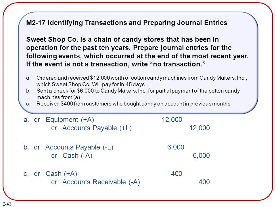 2-43 M2-17 Identifying Transactions and Preparing Journal Entries Sweet Shop Co. Is a chain of candy stores that has been in operation for the past te