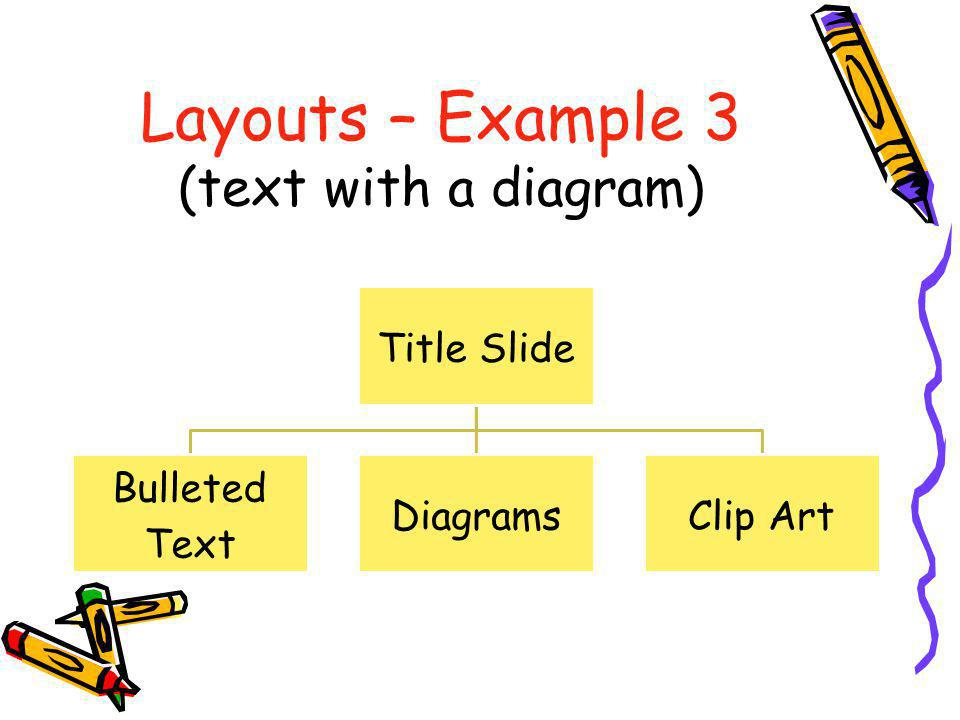 Layouts – Example 3 (text with a diagram) Title Slide Bulleted Text DiagramsClip Art