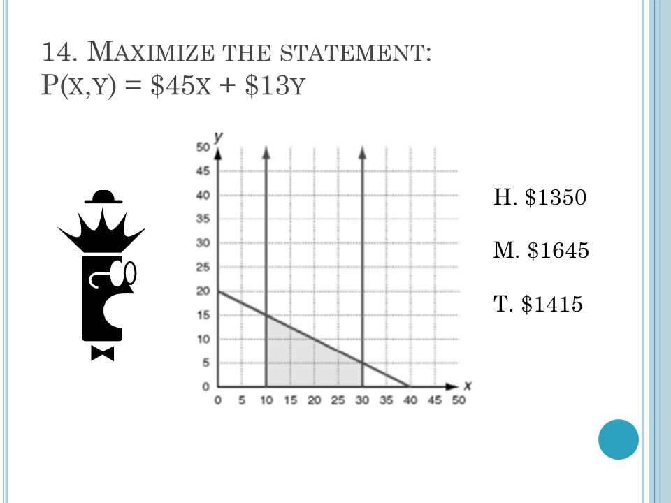 14. M AXIMIZE THE STATEMENT : P( X, Y ) = $45 X + $13 Y H. $1350 M. $1645 T. $1415