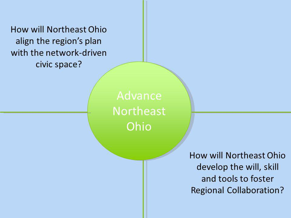 Advance Northeast Ohio Advance Northeast Ohio Growth through Racial and Economic Inclusion Government Collaboration & Efficiency How will Northeast Ohio develop the will, skill and tools to foster Regional Collaboration.