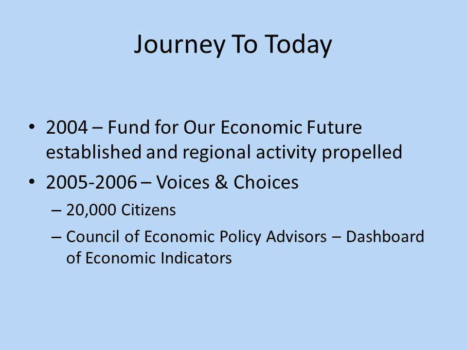 Journey To Today 2004 – Fund for Our Economic Future established and regional activity propelled 2005-2006 – Voices & Choices – 20,000 Citizens – Council of Economic Policy Advisors – Dashboard of Economic Indicators
