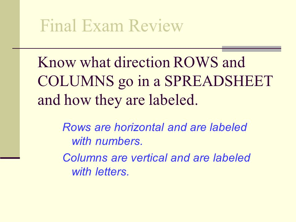 How is a SPREADSHEET CELL formed? Intersection of a row and a column. Final Exam Review