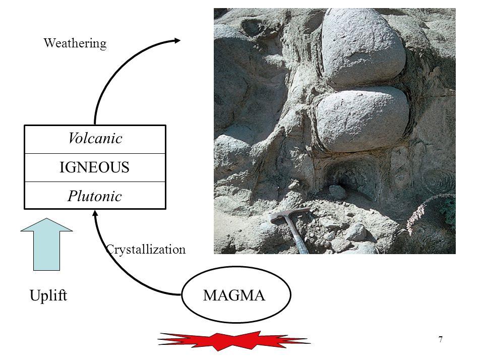 8 MAGMA Volcanic IGNEOUS Plutonic SEDIMENT Uplift Crystallization Weathering SEDIMENT