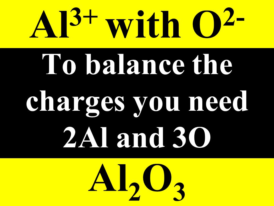 When writing ionic formulas the sum of the charges must equal zero GOAL