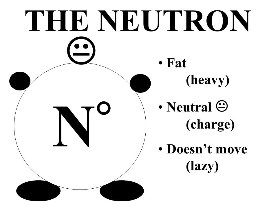 THE NEUTRON N°N°  Fat (heavy) Neutral  (charge) Doesn't move (lazy)
