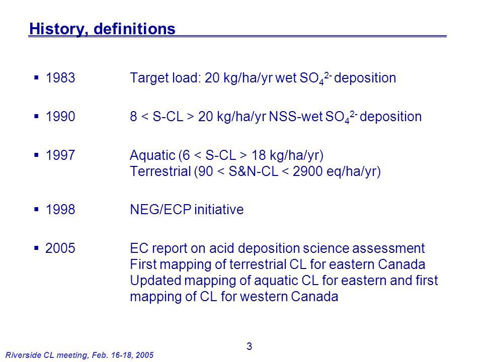 3 Riverside CL meeting, Feb. 16-18, 2005 History, definitions  1983Target load: 20 kg/ha/yr wet SO 4 2- deposition  19908 20 kg/ha/yr NSS-wet SO 4 2