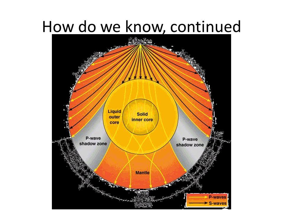 Earth's 4 Spheres of study Geosphere Hydrosphere Atmosphere Biosphere