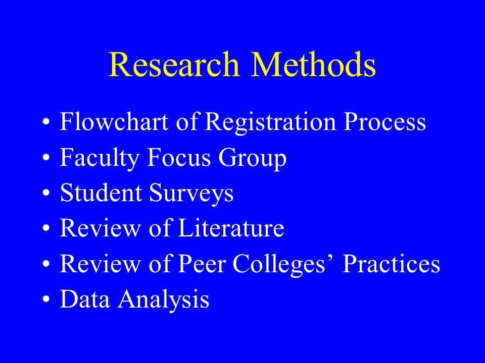 Research Methods Flowchart of Registration Process Faculty Focus Group Student Surveys Review of Literature Review of Peer Colleges' Practices Data Analysis
