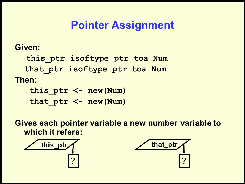 Pointer Assignment Given: this_ptr isoftype ptr toa Num that_ptr isoftype ptr toa Num Then: this_ptr <- new(Num) that_ptr <- new(Num) Gives each pointer variable a new number variable to which it refers: .