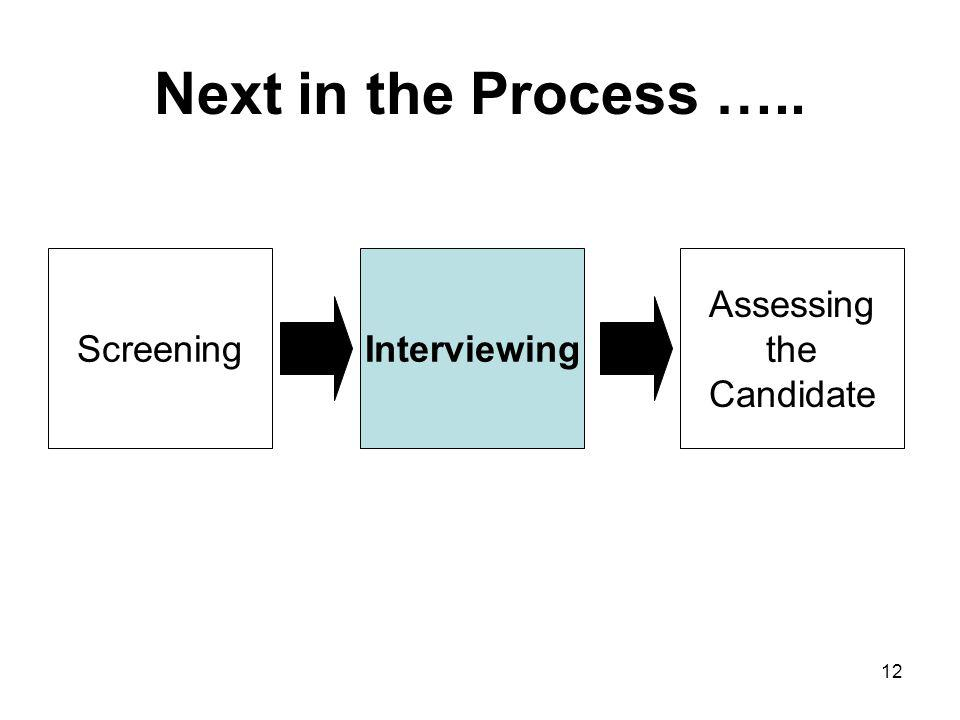12 Next in the Process ….. ScreeningInterviewing Assessing the Candidate
