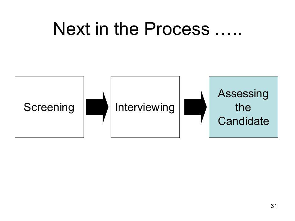 31 Next in the Process ….. ScreeningInterviewing Assessing the Candidate