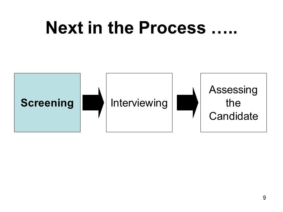 9 Next in the Process ….. ScreeningInterviewing Assessing the Candidate
