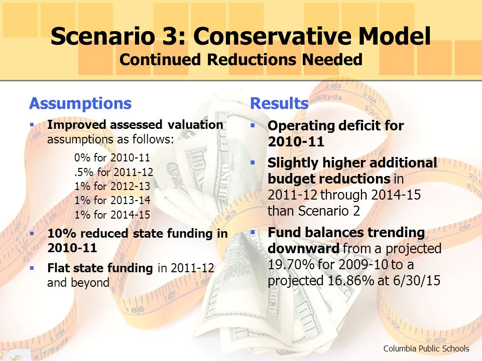 Scenario 3: Conservative Model Continued Reductions Needed Assumptions  Improved assessed valuation assumptions as follows: 0% for 2010-11.5% for 2011-12 1% for 2012-13 1% for 2013-14 1% for 2014-15  10% reduced state funding in 2010-11  Flat state funding in 2011-12 and beyond Results  Operating deficit for 2010-11  Slightly higher additional budget reductions in 2011-12 through 2014-15 than Scenario 2  Fund balances trending downward from a projected 19.70% for 2009-10 to a projected 16.86% at 6/30/15 Columbia Public Schools