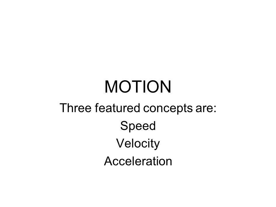 MOTION Three featured concepts are: Speed Velocity Acceleration