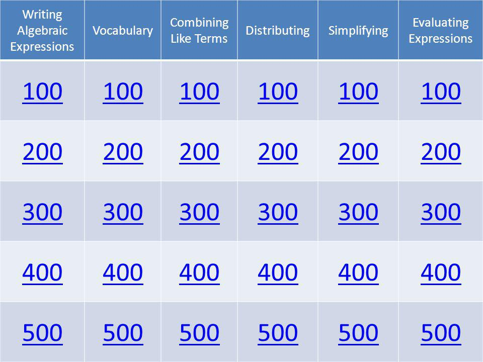 Writing Algebraic Expressions – 100100 Represent the following algebraically: 9 fewer than an amount
