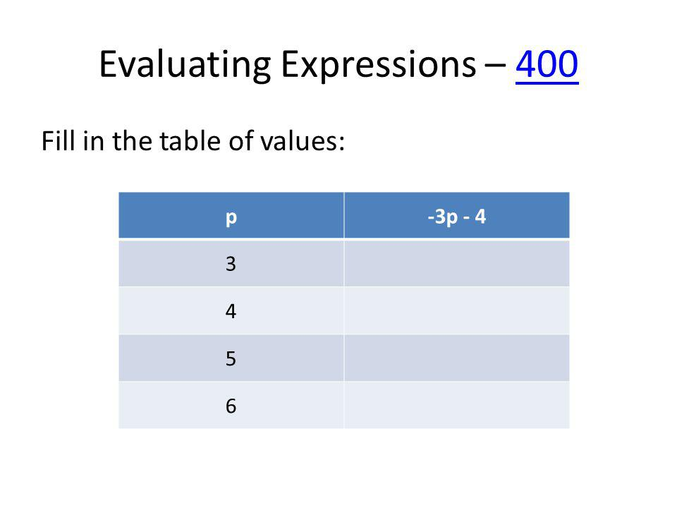 Evaluating Expressions – 400400 Fill in the table of values: p-3p - 4 3 4 5 6