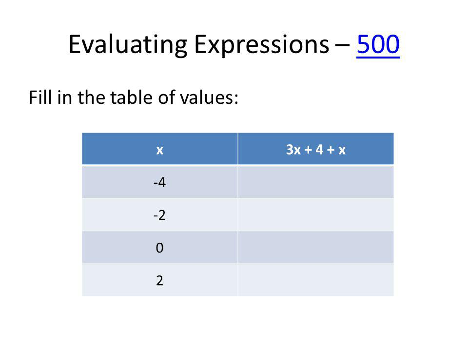 Evaluating Expressions – 500500 Fill in the table of values: x3x + 4 + x -4 -2 0 2