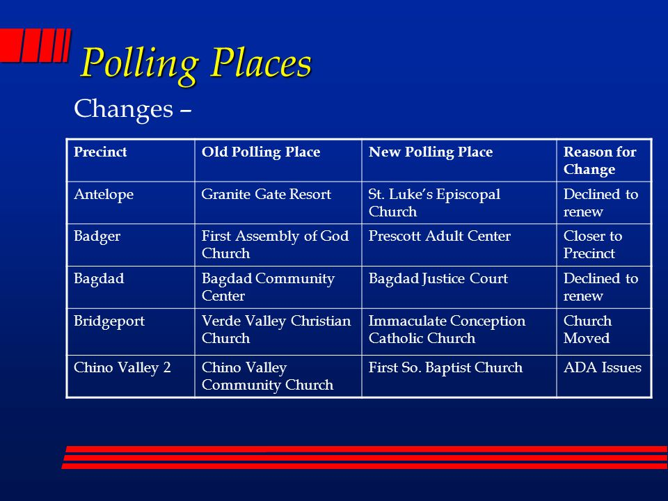 Polling Places Changes – PrecinctOld Polling PlaceNew Polling PlaceReason for Change AntelopeGranite Gate ResortSt.