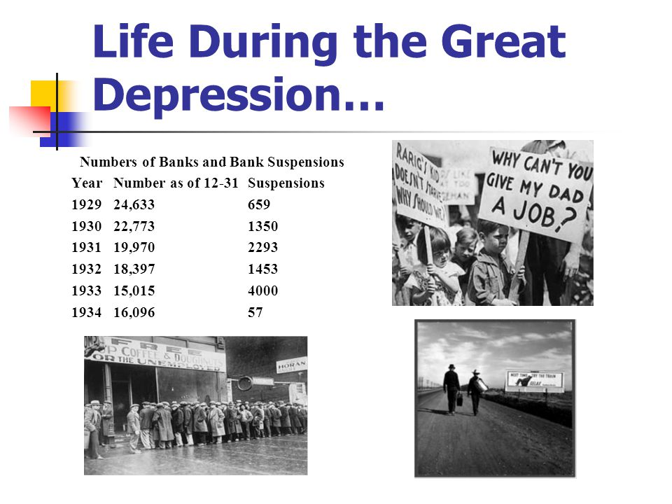 Life During the Great Depression… Numbers of Banks and Bank Suspensions YearNumber as of 12-31Suspensions 192924,633659 193022,7731350 193119,9702293 193218,3971453 193315,0154000 193416,09657
