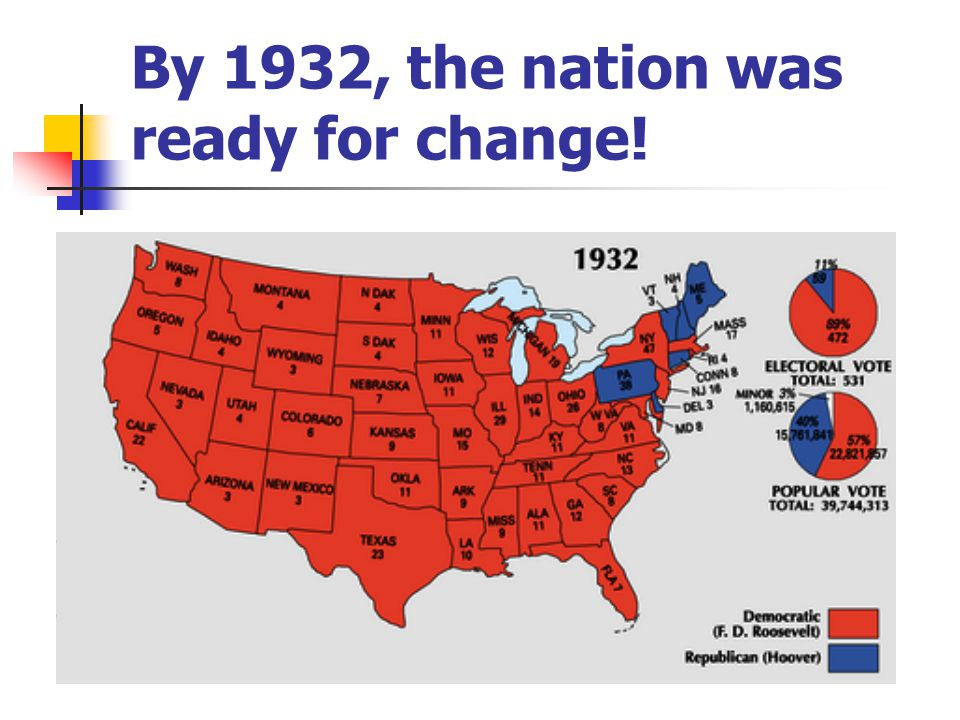 By 1932, the nation was ready for change!