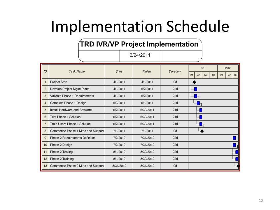 Implementation Schedule 12