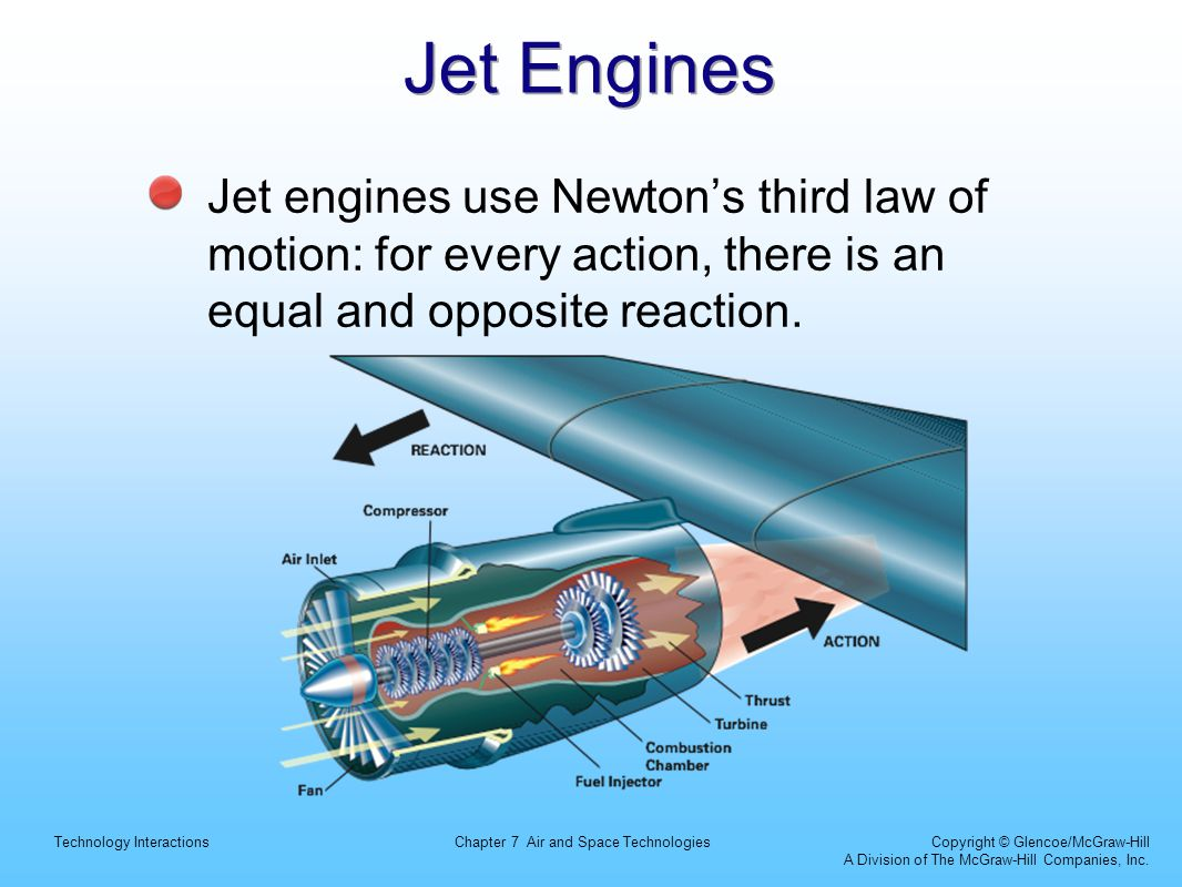 Technology InteractionsChapter 7 Air and Space Technologies Copyright © Glencoe/McGraw-Hill A Division of The McGraw-Hill Companies, Inc.