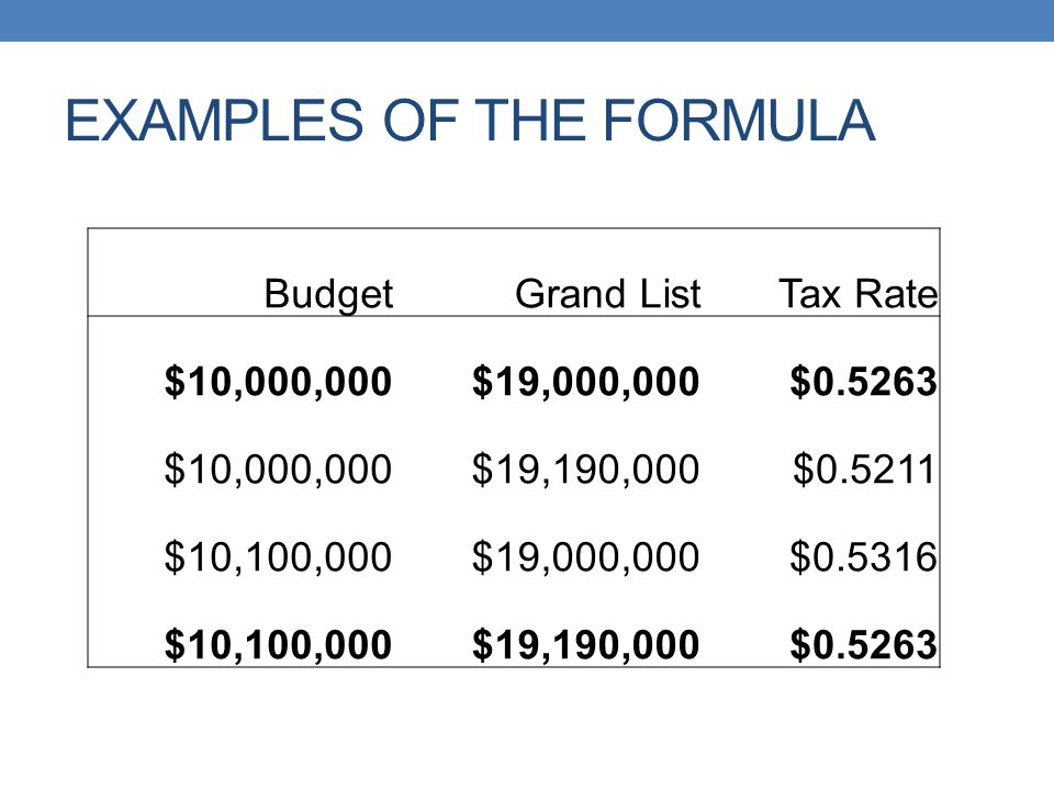 EXAMPLES OF THE FORMULA BudgetGrand ListTax Rate $10,000,000$19,000,000$ $10,000,000$19,190,000$ $10,100,000$19,000,000$ $10,100,000$19,190,000$0.5263