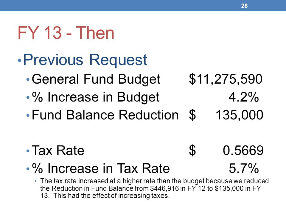 FY 13 - Then Previous Request General Fund Budget$11,275,590 % Increase in Budget 4.2% Fund Balance Reduction $ 135,000 Tax Rate$ 0.5669 % Increase in Tax Rate 5.7% The tax rate increased at a higher rate than the budget because we reduced the Reduction in Fund Balance from $446,916 in FY 12 to $135,000 in FY 13.