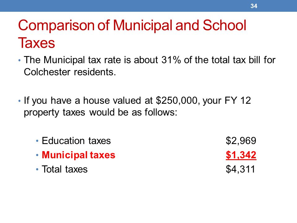 Comparison of Municipal and School Taxes The Municipal tax rate is about 31% of the total tax bill for Colchester residents.